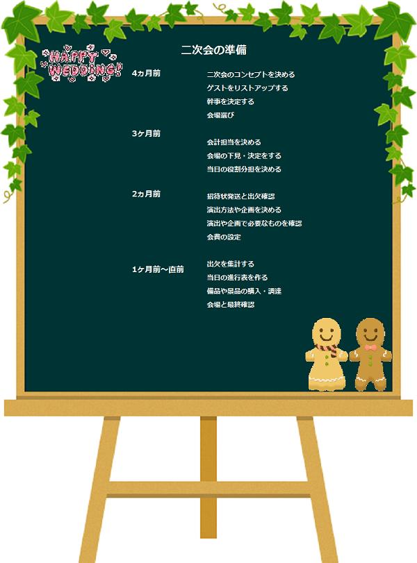 結婚式 準備 リスト 1ヶ月 Khabarplanet Com